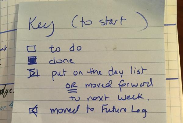 bearing blog: Bullet journaling: Teaching the method to an easily